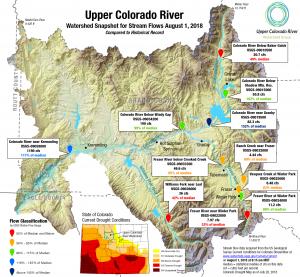 Upper Colorado Watershed Status 2018 08 01